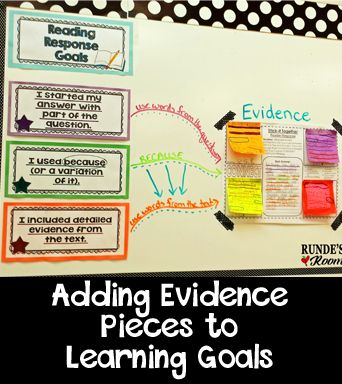 Runde's Room: Adding Student Evidence to Learning Goals