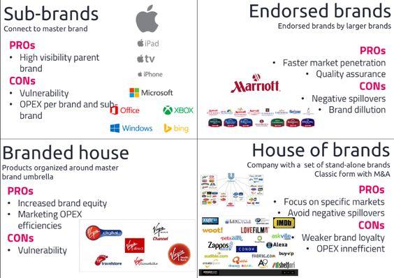 Red Bull BRand Prism   BRand IDentity | Rename3 | Pinterest | Red Bull,  Brand Identity And Red