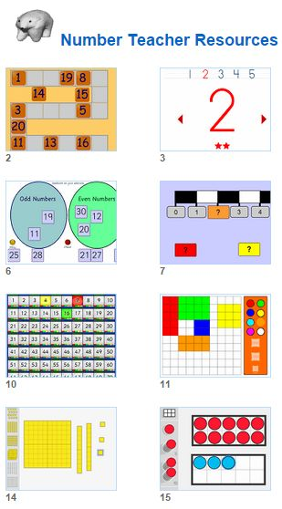 Math Number Teacher Resources for whiteboard and smartboard  from Johnnie's Math Page