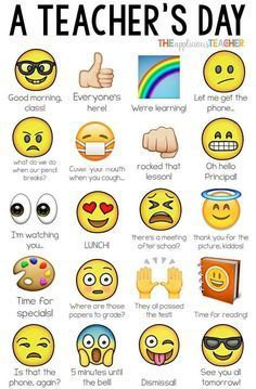 Emoji Clip Art Emoji Smiley Faces Emoticons Clipart Teacher