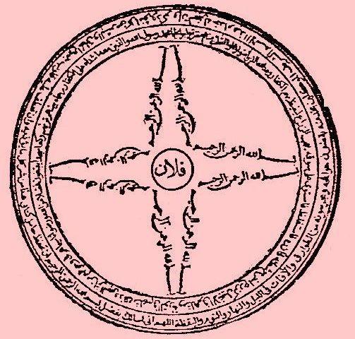 علم الحروف في العلم الروحاني | Mystique, Celestial bodies, Islam