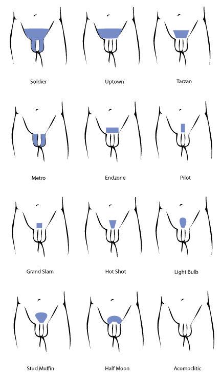 Pin On Men Grooming Tips
