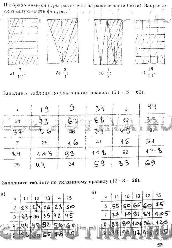 Готовые домашние задания 5 класс по русскому языку граник борисенко посматреть