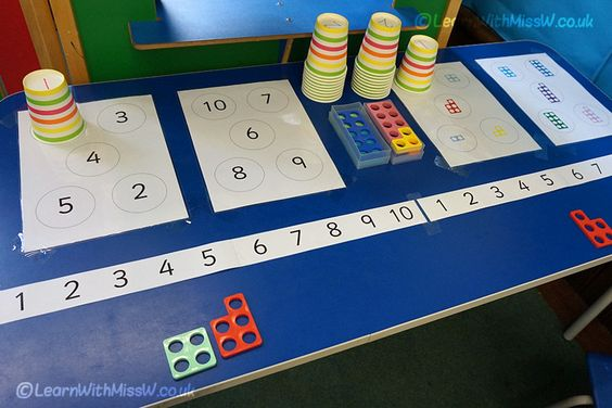 Share:Let's play at the maths table! This is at least what I hope my pupils are…