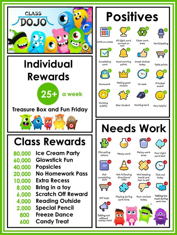 Classroom Reward Ideas For Kindergarten ~ Reward ideas poster and whole class rewards on pinterest