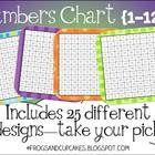 Numbers chart from 1-120 available in 25 different styles.Backgrounds from KPM Doodles, Lettering Delights and Scrappin Doodles....