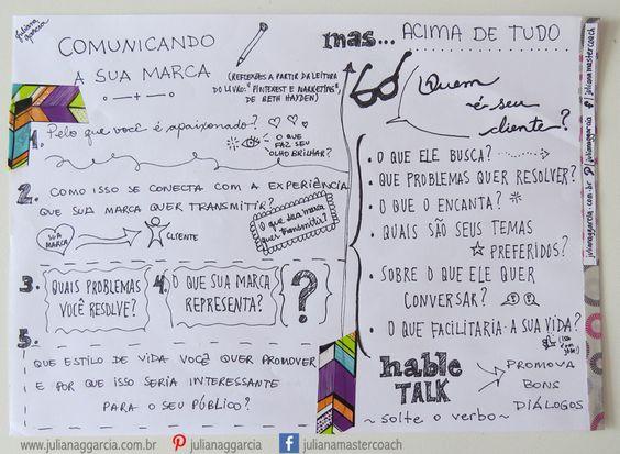 """Mapa de ideias: Comunicando a sua marca/ Book """"Pinterest and Marketing"""" - by @Beth Hayden"""