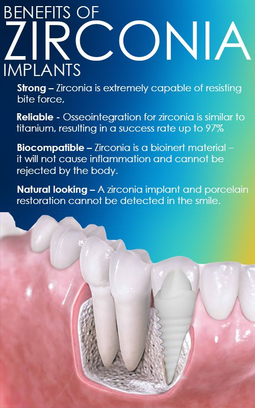 Dental Implants Are The Closest Substitution For A Natural Tooth Currently Available Mini Dental Implants Dental Implants Cost Cosmetic Dentistry Dental Facts