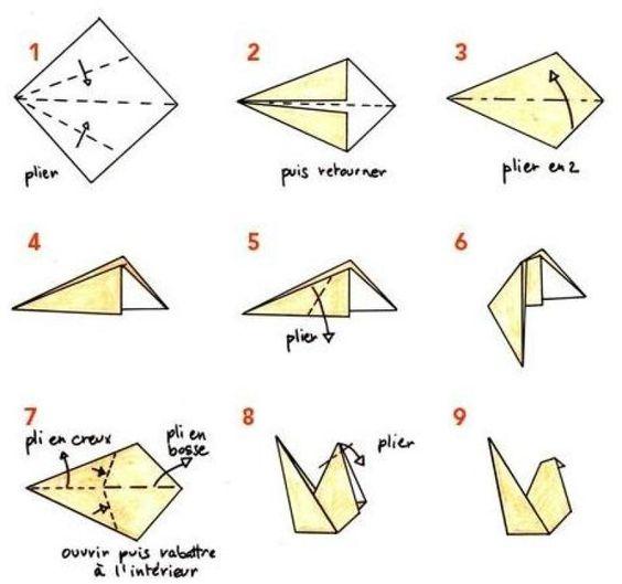 Diy cocottes et poussins en origami id es conseils et tuto origami origam - Fabriquer une cocotte en papier ...