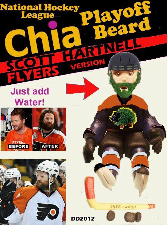 Chia playoff beard