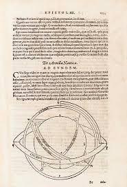 Giovanni Battista Benedetti Diversarum speculationum mathematicarum - Buscar con Google
