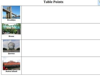 Classroom Table Points Charts - NYC Boroughs