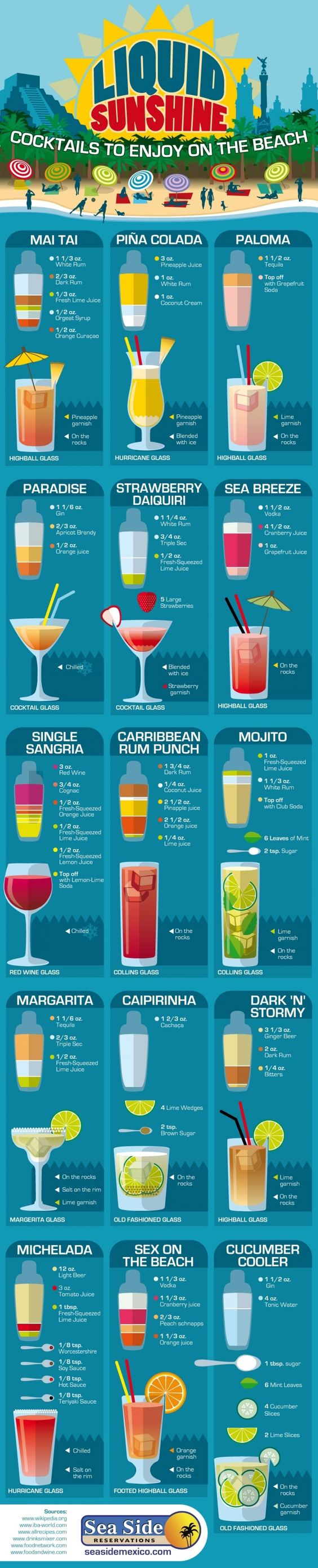 Tasty tropical drink recipes to make on your next Beach Vacation. Great for home to post trip to help you re-live the memory.