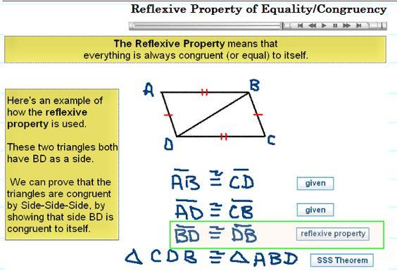 Reflexive Photo By Cralgebraii Photobucket Light In The Dark Math Boards Math