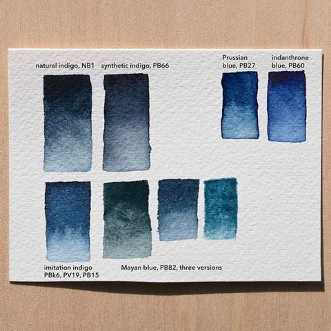 Indigo Comparison The Top Left Is Genuine Indigo That I Made From