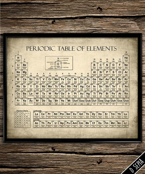 5) canada en direct radio - YouTube tableau periodique Pinterest - best of periodic table zr