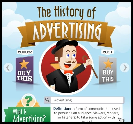 The Evolution of Advertising [Infographic] - Advertising, adwords ...