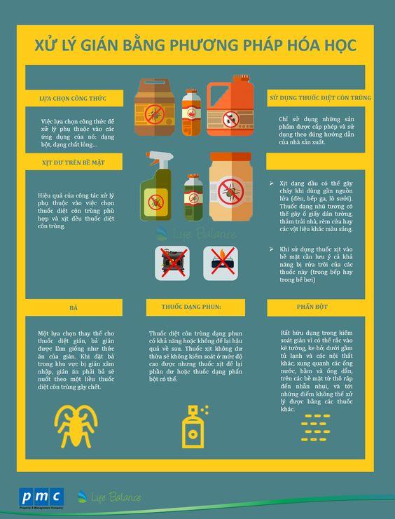 XỬ LÝ GIÁN BẰNG PHƯƠNG PHÁP HÓA HỌC - Life Balance - PMC - Lựa chọn công thức - Sử dụng thuốc diệt gián - Sử dụng bả - Phấn bột - Thuốc dạng phun - Xịt dư trên bề mặt #GIAN #PHONGTRUGIAN #LIFEBALANCE #PMC