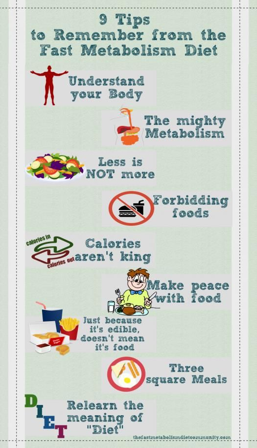 The Following Are 9 Tips To Remember From The Fast Metabolism Diet 1 Understand Your Body 2 The Mighty Me Metabolic Diet Fast Metabolism Fast Metabolism Diet