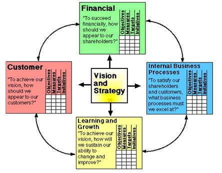 """theoretical framework of smc s growth Economic growth in nigeria: an empirical investigation of determinants and causal relationship (1980 – 2012)  anything that enhances economic efficiency is also good for growth thus this theoretical framework indigenized technological process through """"learning by doing"""" or """"innovation processes""""  smc enhances economic growth."""