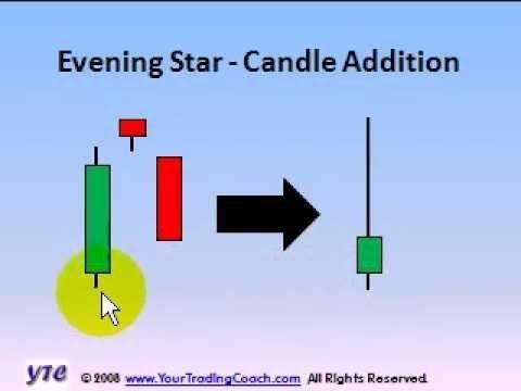 Forex Secret Candlestick Patern The Secret Candlesticks Star