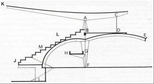 Zarzuela S Hippodrome Data Photos Plans Wikiarquitectura Shell Structure Timber Architecture Stadium Design