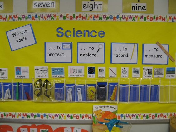Kinder science tools (Pflugerville ISD) | Science Toolkit - Word ...