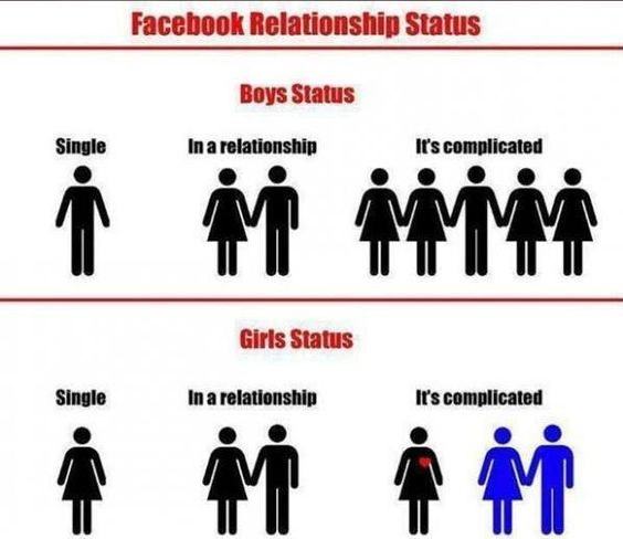 Hardly.......for my status: It's complicated does not have the same meaning as the description. o.O