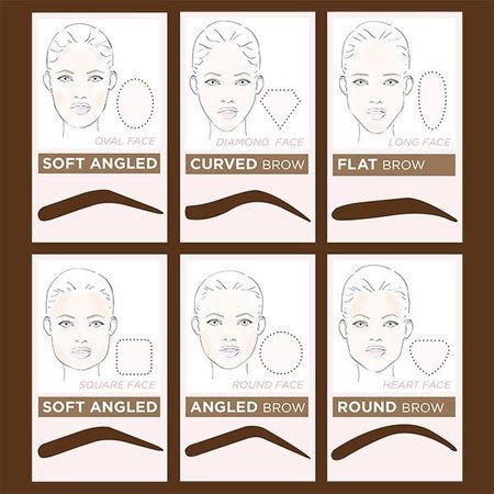 How to shape your eyebrows for your shape of your face? - Natural