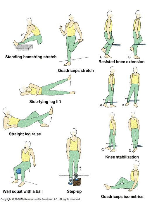 patella dislocation exercise   Learning and performing exercises to both strengthen and stretch the ...
