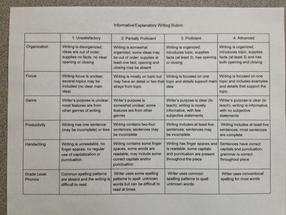 40 Alternative Assessment Ideas for Learning