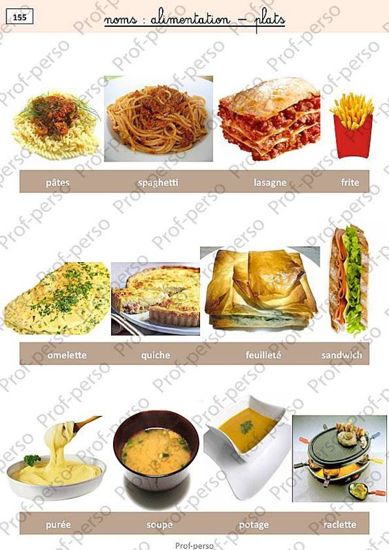 Pinterest le catalogue d 39 id es for Anglais vocabulaire cuisine