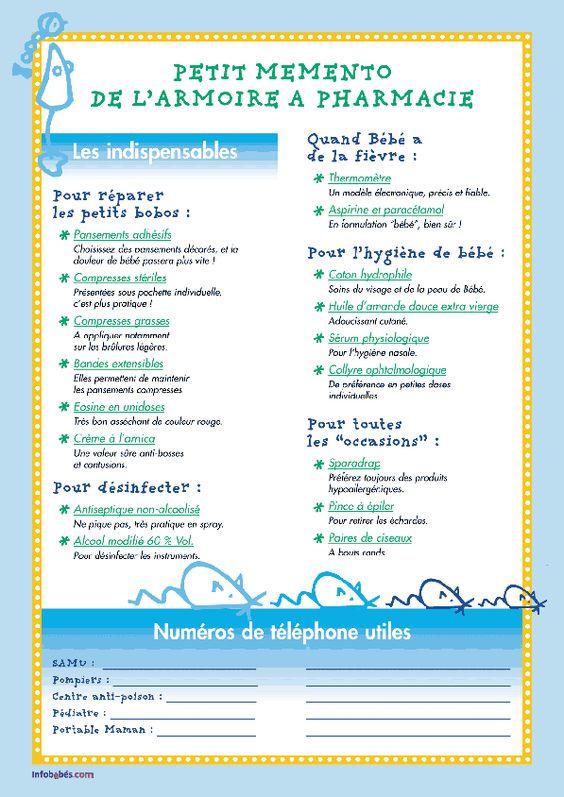 ORGANISATION A LA MAISON :: l'armoire à pharmacie