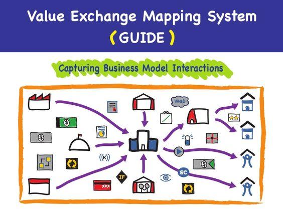 Value Exchange Mapping Guide by Michael S. Jordan via slideshare