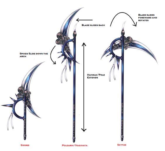 OC Cresent Moon Weapon Sheet by Saisei-The-OC.deviantart.com on @DeviantArt