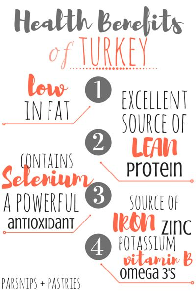 The Health Benefits Of Turkey