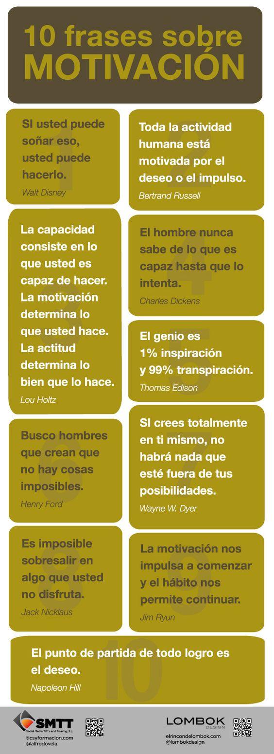 10 frases célebres sobre motivación #infografia #infographic #citas @alfredovela