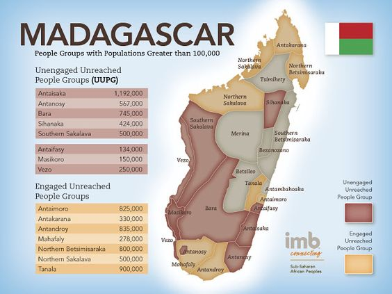 So many unengaged unreached people groups in madagascar for 10 40 window joshua project