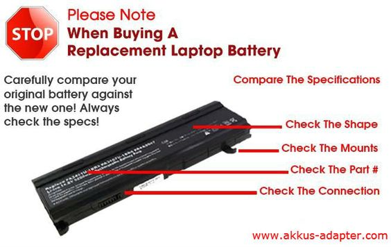 How to know laptop battery