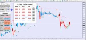 R189 Pz Trend Trading 4 5 Scanner 1 0 Day Trading Financial