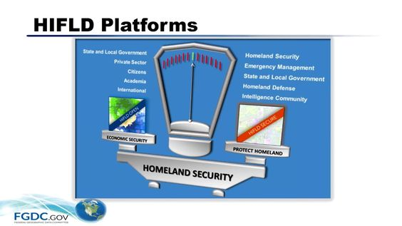 Leveraging HIFLD Open Data for Public Safety