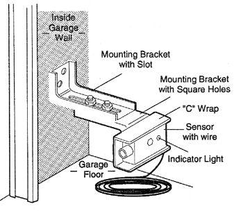 Infrared Garage Door Sensor Garage Door Sensors