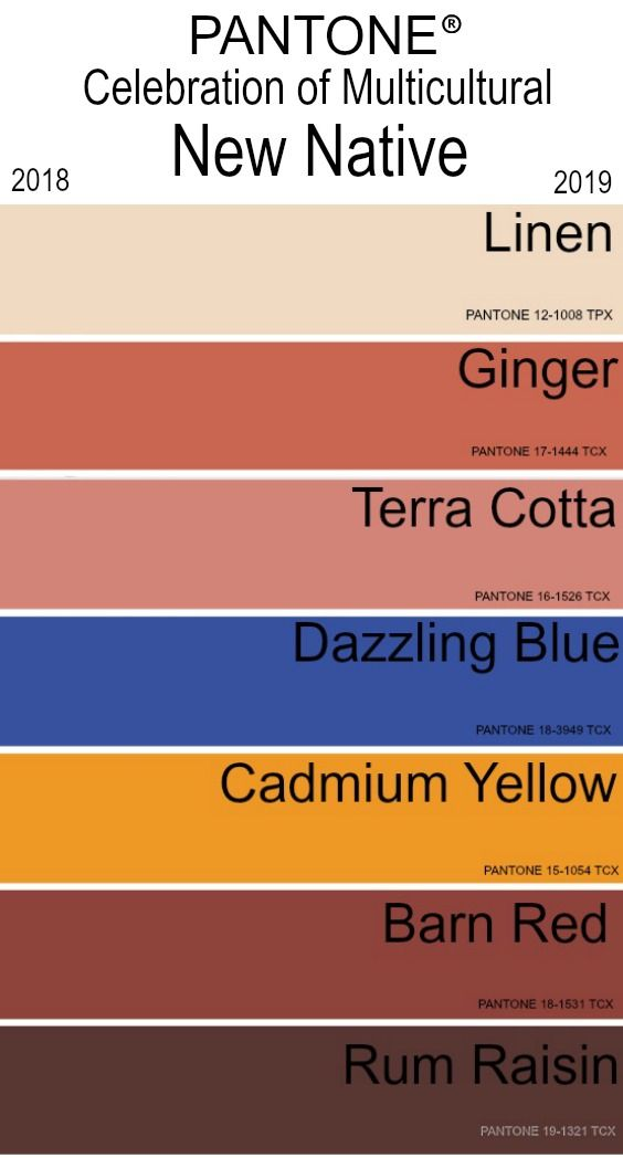 spring summer color palette forecast for 2019 named new native trends fashion pantone 229 c colour