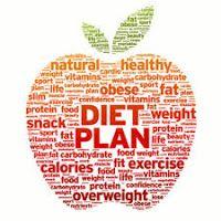 DIET, HEALTHY DIET,DIET SEHAT,DIET GOLONGAN DARAH
