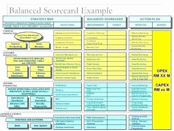 Supplier Performance Scorecard Template Xls Awesome Vendor Evaluation Template Excel Supplier Scorecard Excel Templates School Calendar Strategy Map