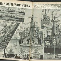 """Popular Science Monthly, October 1943. Includes article """"How a Battleship Works"""" showing a two page illustration of the USS North Carolina."""