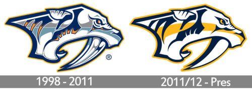 Nashville Predators Logo History Nashville Predators Logo Nashville Predators Logos