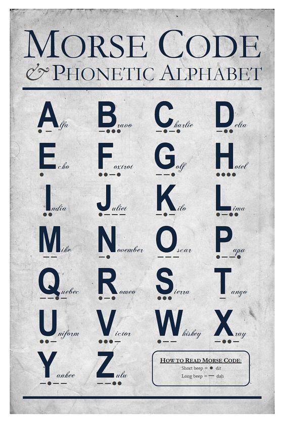 Morse Code And Phonetic Alphabet Art Print Educational Aviation Art Phonetic Alphabet Alphabet Code Alphabet Art Print