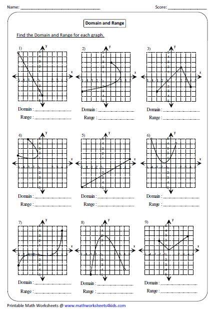 Function Worksheets Practices Worksheets Linear Function Algebra