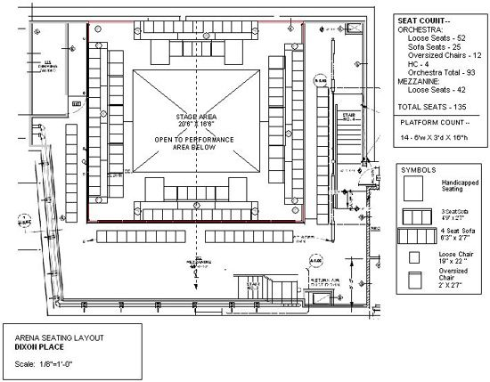 Arena Stage Seating Layout @ Dixon Place, NYC's Laboratory ... Theatre Stage Layout